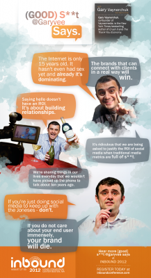 infographic inbound marketing Gary Vanerchuk Hubspot